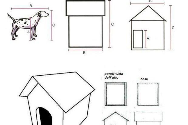 Little architecture for dummies corso in 3 puntate la for Cuccia cane coibentata