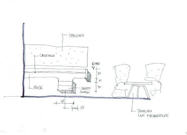 Il nutrimento dell 'architettura [47] - di Davide Vargas