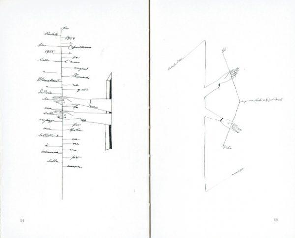 Il nutrimento dell'architettura [58] - di Davide Vargas